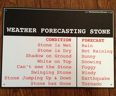 PERSONALIZED-WEATHER-STONES
