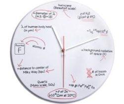science quiz clock