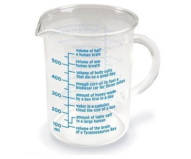 Comical Measuring Jug