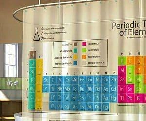 Periodic table shower curtain urtaz Gallery