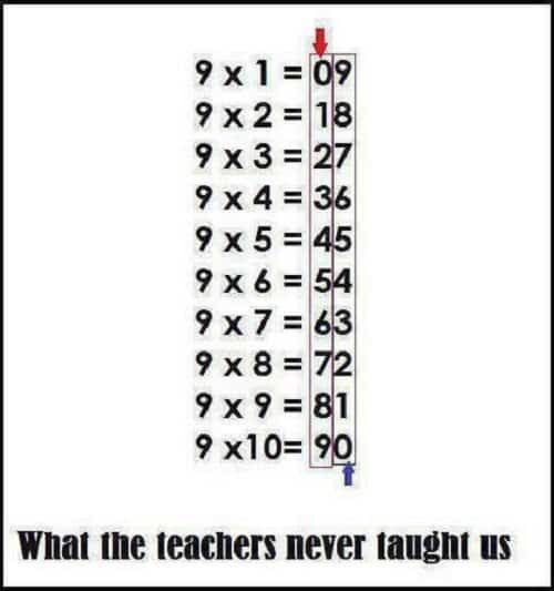 9 times tables