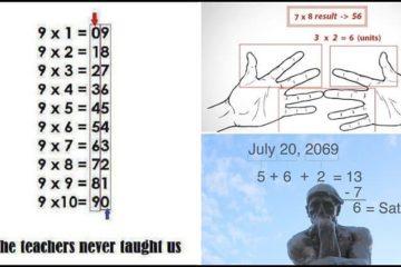 math hacks