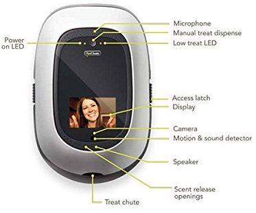 pet videophone features