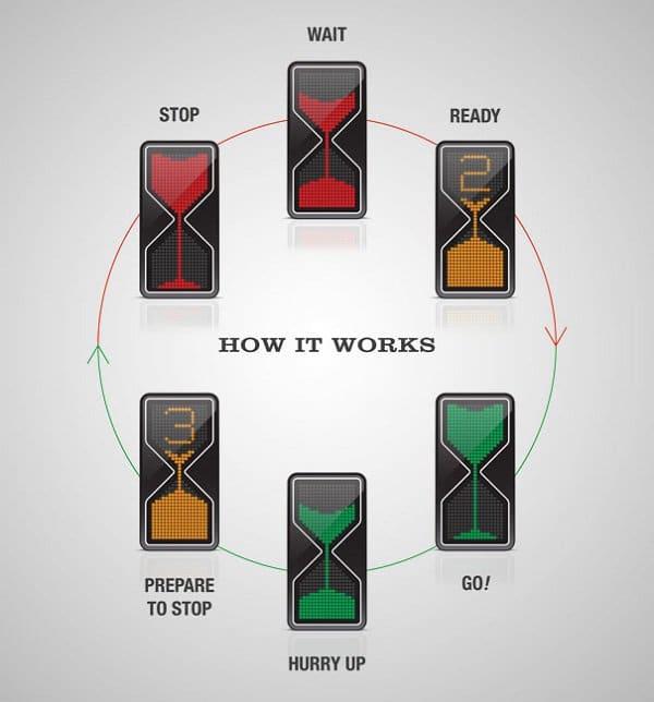 Hour Glass LED Traffic Lights 2