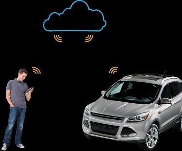 Smartphone Car Control System start