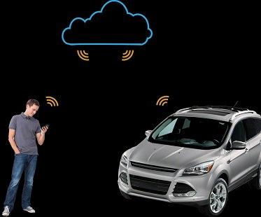 Smartphone Car Control System