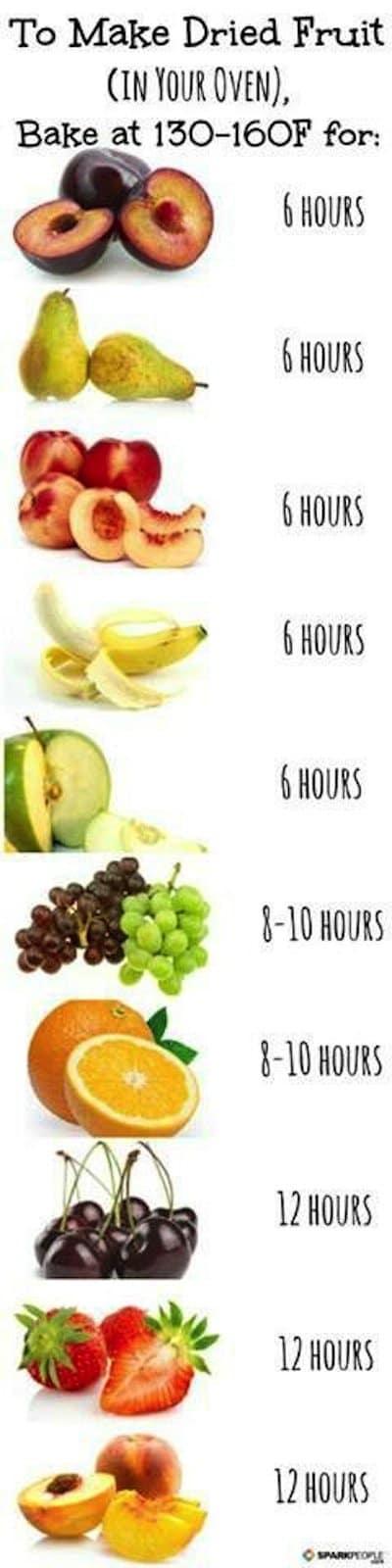fruit-dried