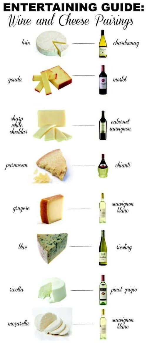 kitchen-wine-cheese