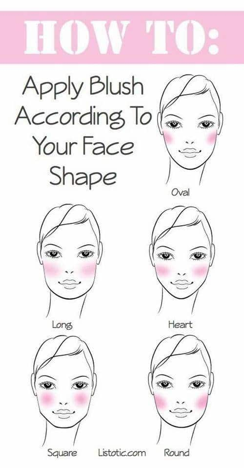 make up face shapes