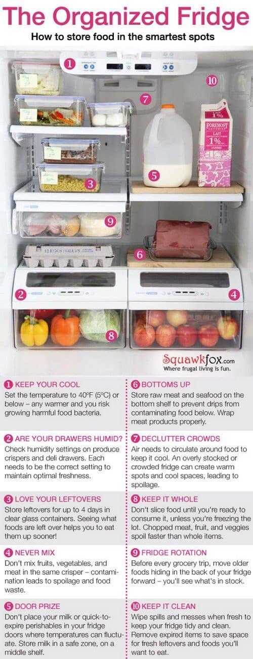 16 Useful Refrigerator Hacks You Need To Know
