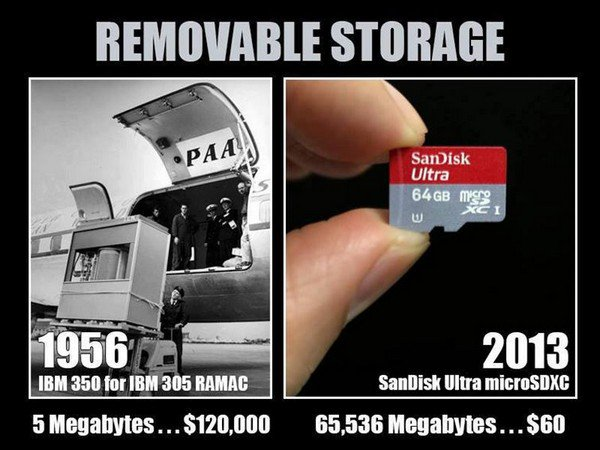 removable storage