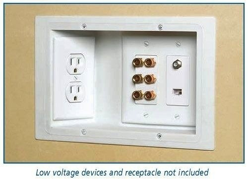 DIY-outlets