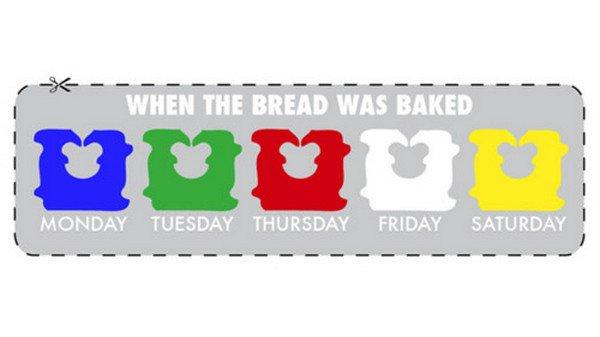 bread tags explanation