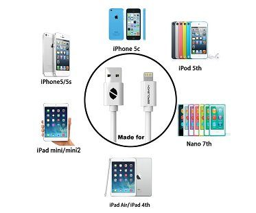 extra long iPhone charger cable devices
