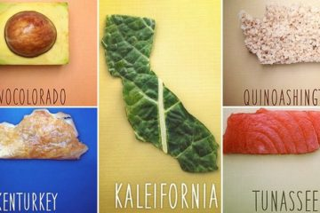 Foodnited States Of America