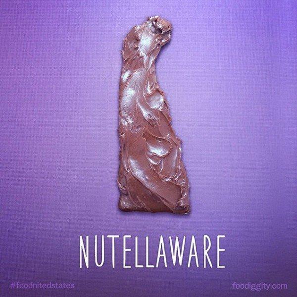 nutellaware