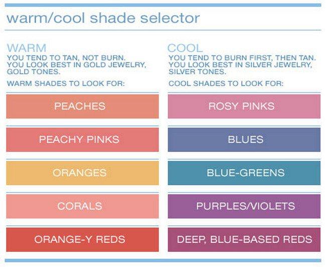 shade selector