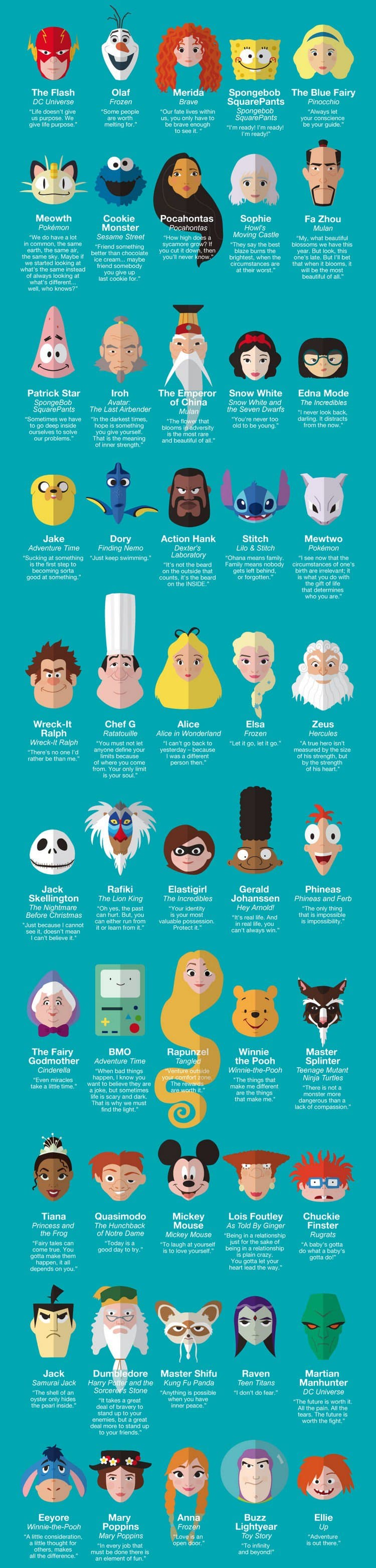 50 inspiring quotes characters