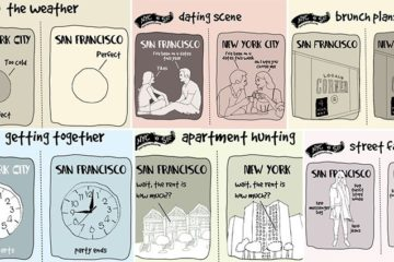 Difference Between Living In New York And San Francisco