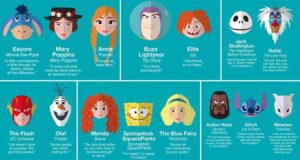 Inspirational Quotes Children's CharacterS