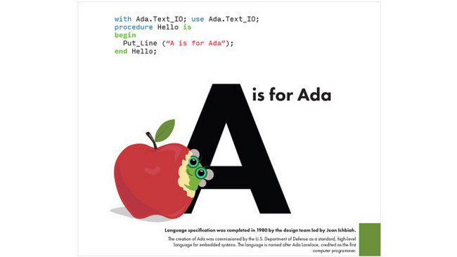 a for ada