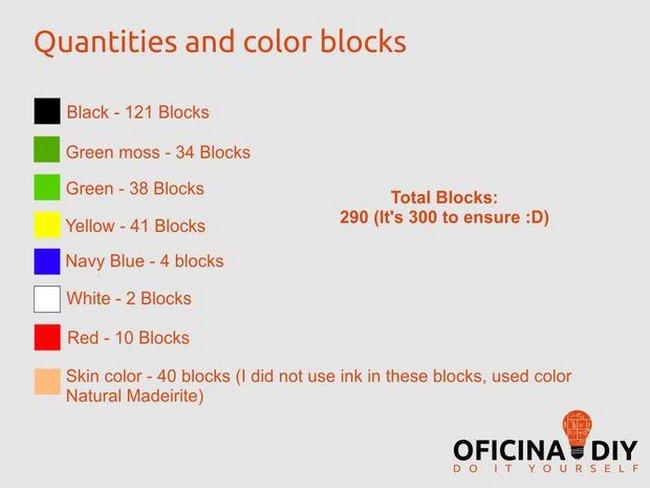 quantities color blocks