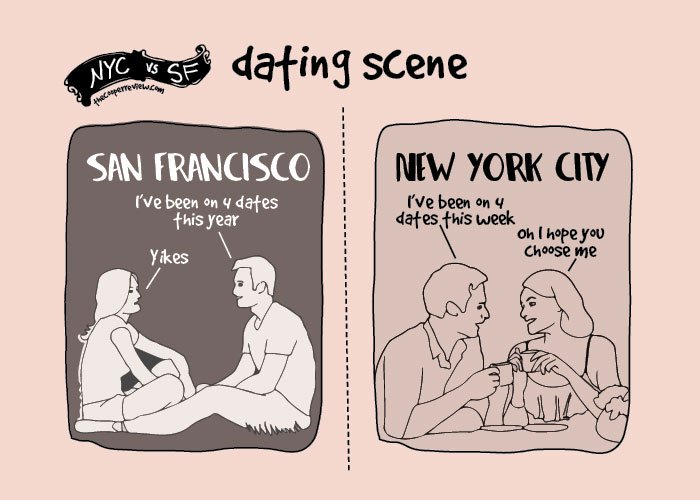 san-francisco-new-york-comparison-sarah-cooper-dating