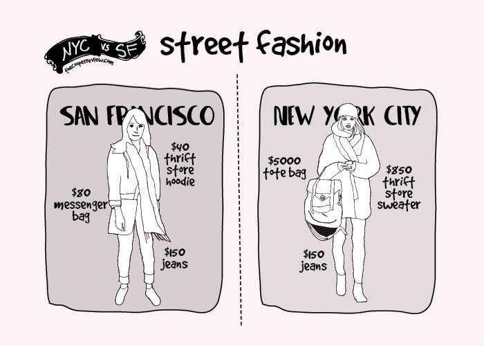 san-francisco-new-york-comparison-sarah-cooper-fashion