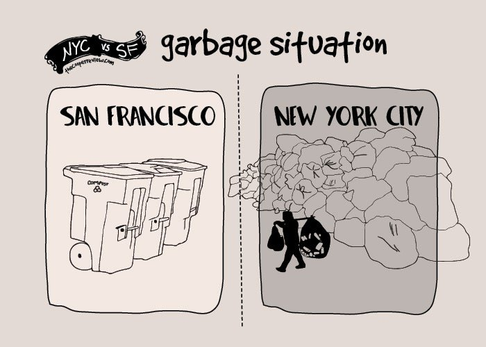 san-francisco-new-york-comparison-sarah-cooper-garbage