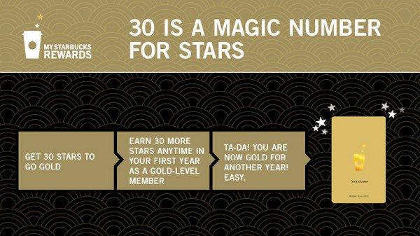 starbucks 30 magic number