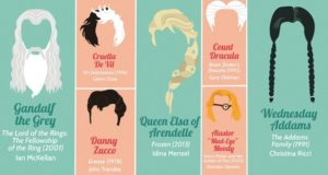 Iconic Pop Culture Hairstyles