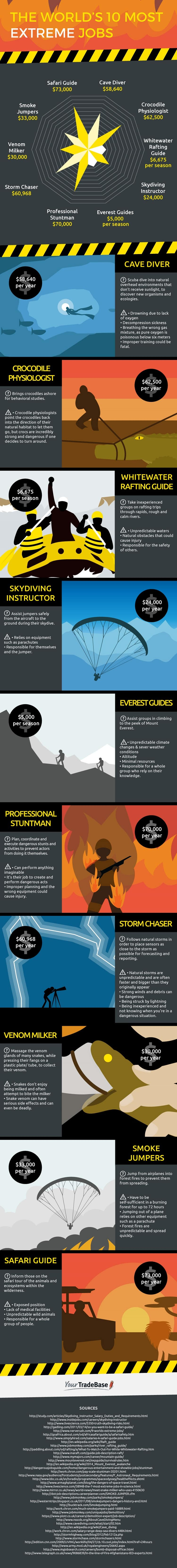 most-extreme-jobs