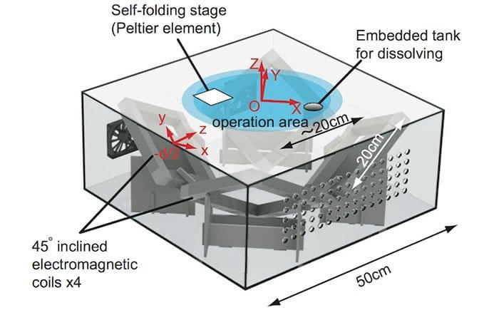 origami robot diagram