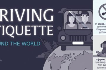 Driving Etiquette From Around The World