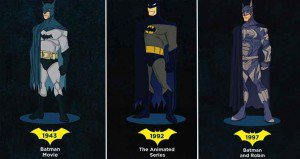 How Batman Evolved Over The Years