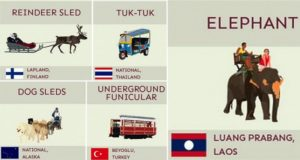 Round The World Trip Via 30 Modes Of Transport