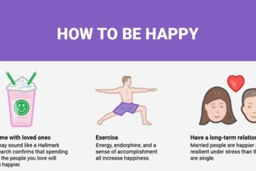 Simple Things To Be Happy
