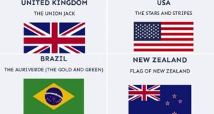 Stories Behind Flags Of The World