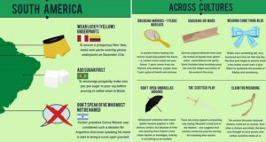 Superstitions Around The World