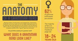 The Anatomy Of A Grammar Nerd