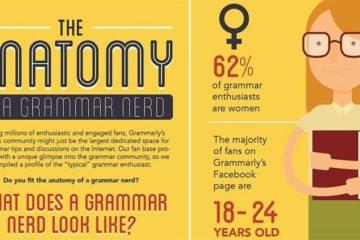 The Anatomy Of A Grammar Nerd