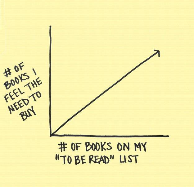 book-nerd-charts-list