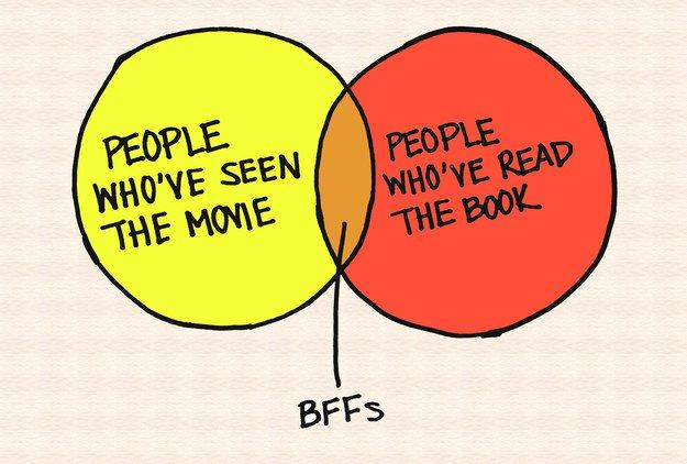 book-nerd-charts-movie