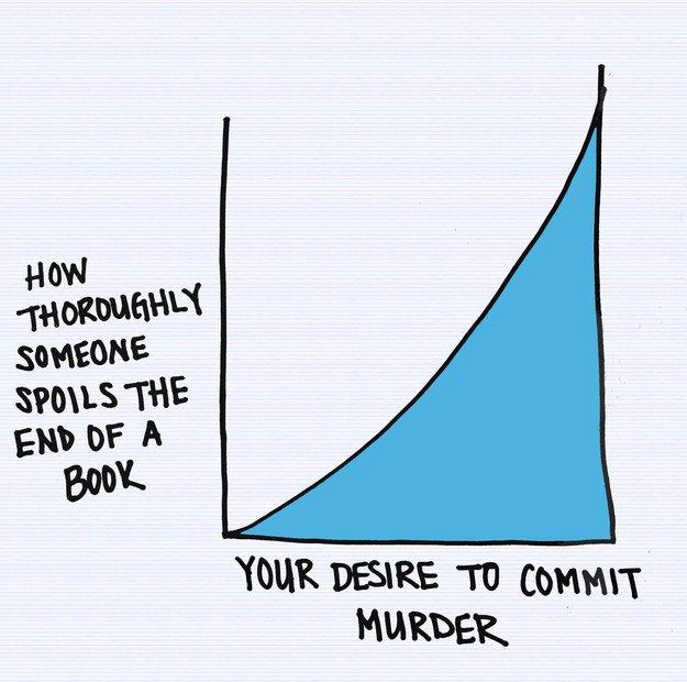 book-nerd-charts-spoilers