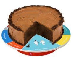 portion cake platter