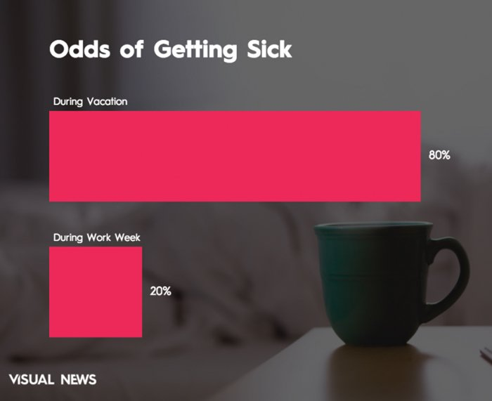 summer-vacation-chart-sick