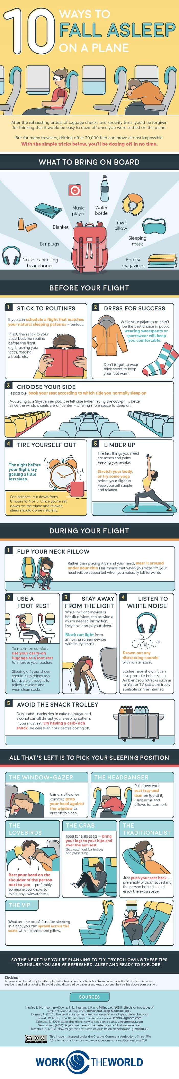 What To Give A Dog To Sleep On A Plane