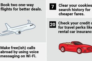 27 Travel Tips