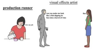 Creative Jobs Illustrations