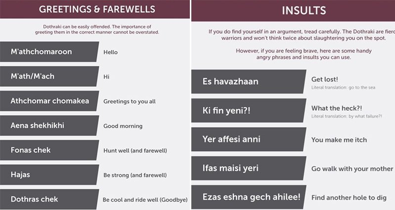 Attention game of thrones fans this dothraki phrasebook is a must see m4hsunfo